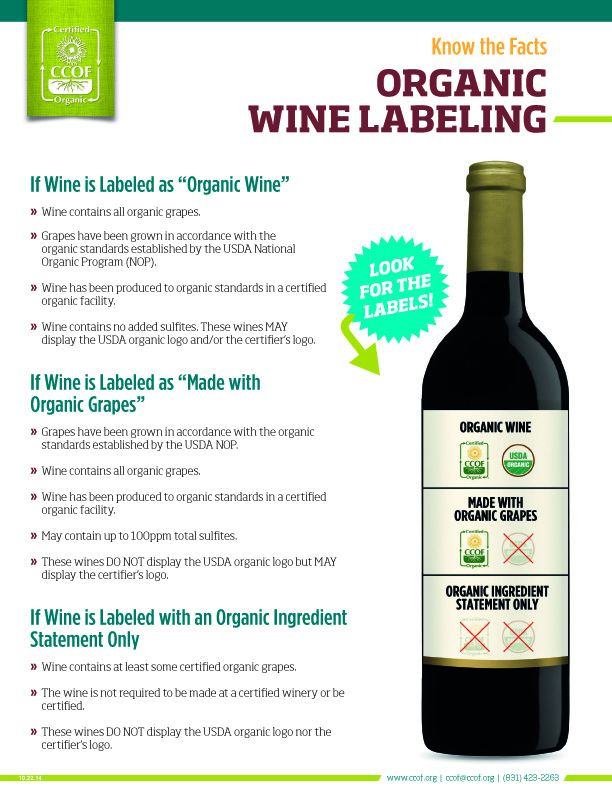 Organic_Wine_Labeling